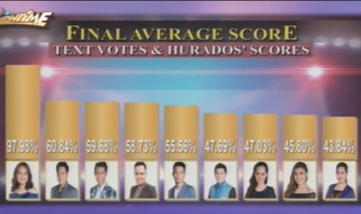 Reggie Tortugo, Janine Berdin named grand finalists of Tawag Ng Tanghalan season 2